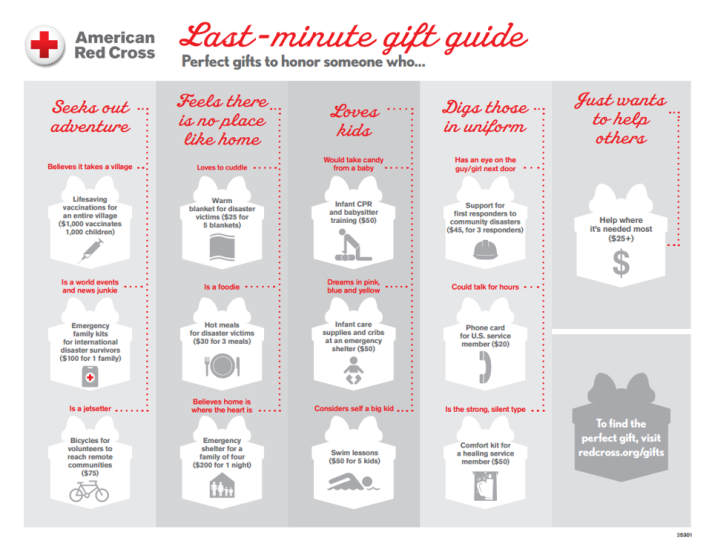 a gift guide for giving